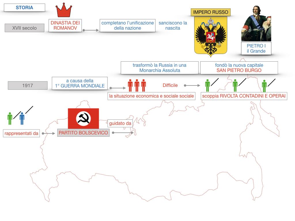 24. RUSSIA_SMULAZIONE.224