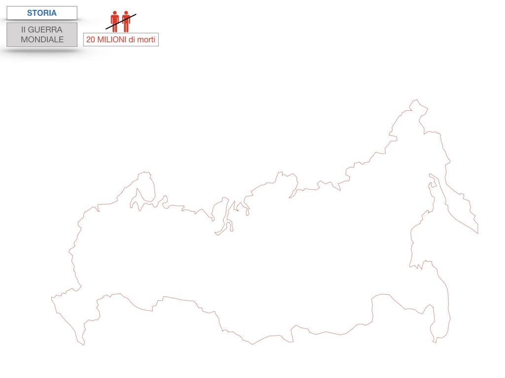 24. RUSSIA_SMULAZIONE.243
