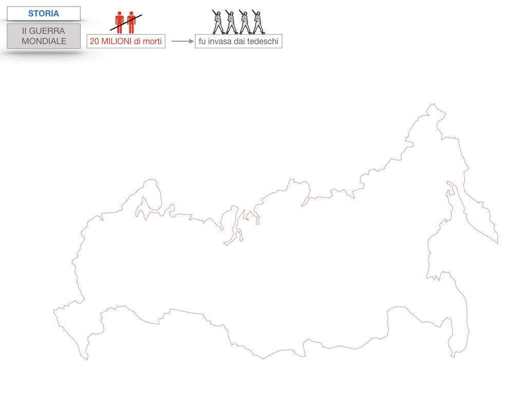 24. RUSSIA_SMULAZIONE.244