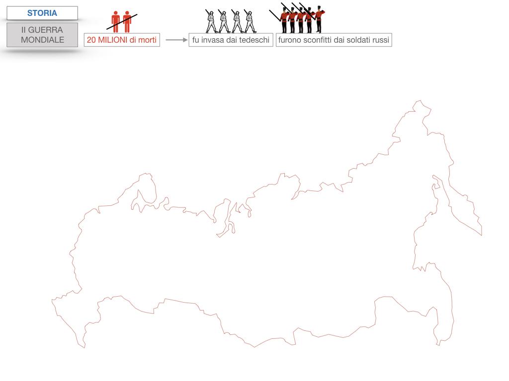 24. RUSSIA_SMULAZIONE.245