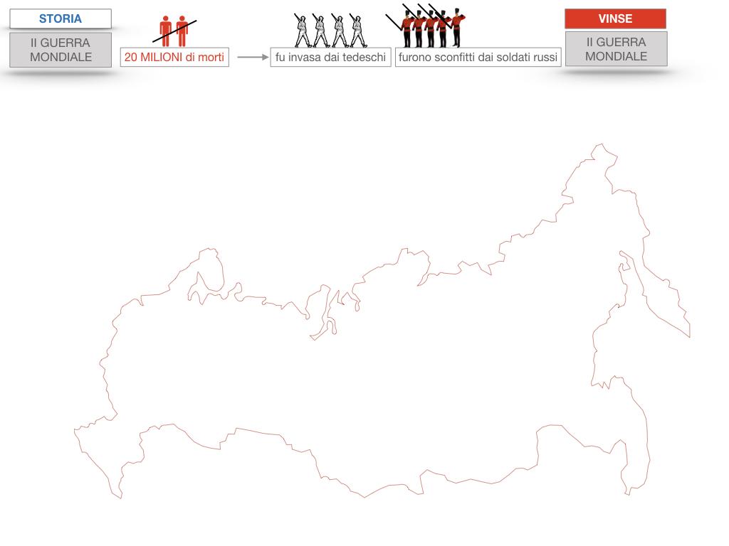 24. RUSSIA_SMULAZIONE.246