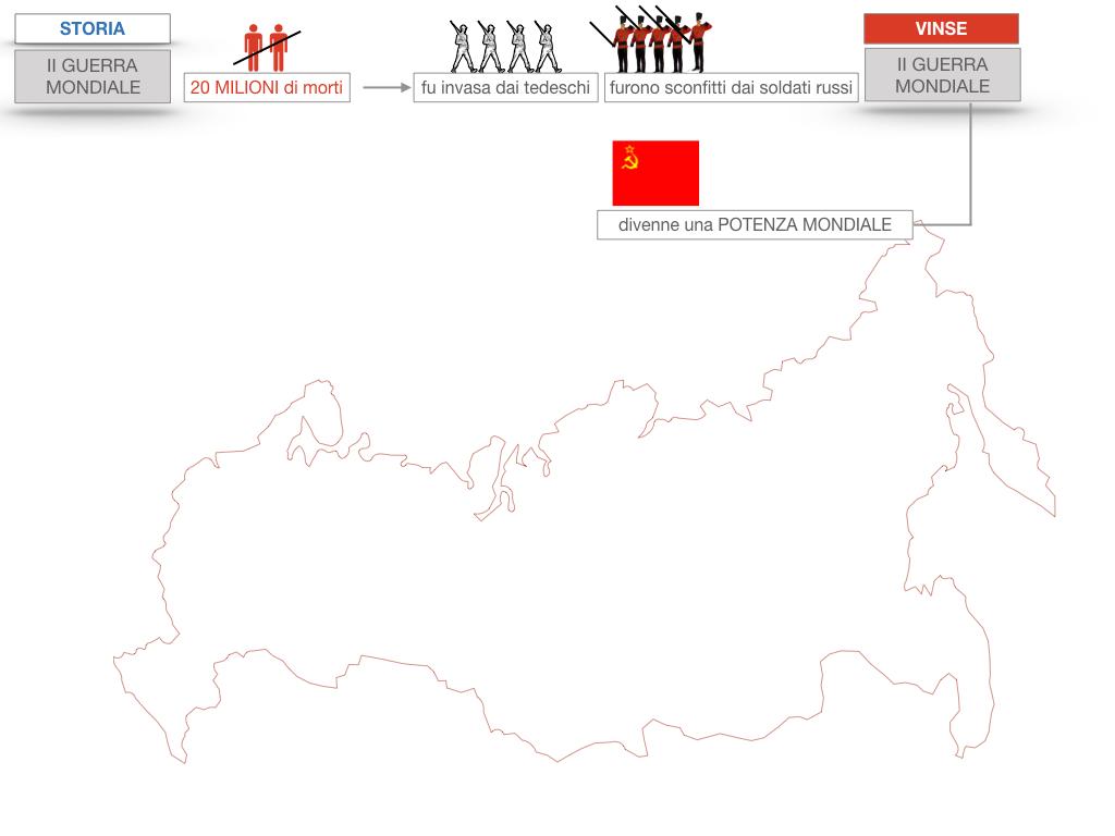24. RUSSIA_SMULAZIONE.247