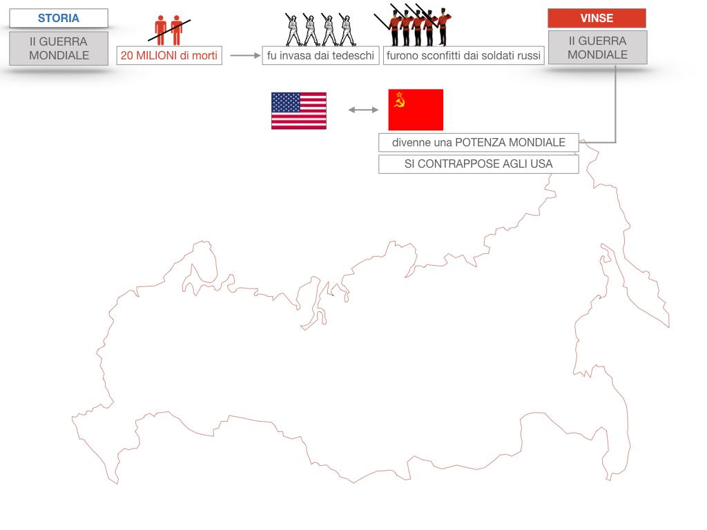 24. RUSSIA_SMULAZIONE.248