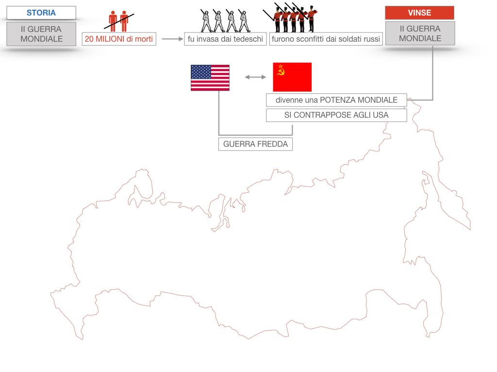 24. RUSSIA_SMULAZIONE.249