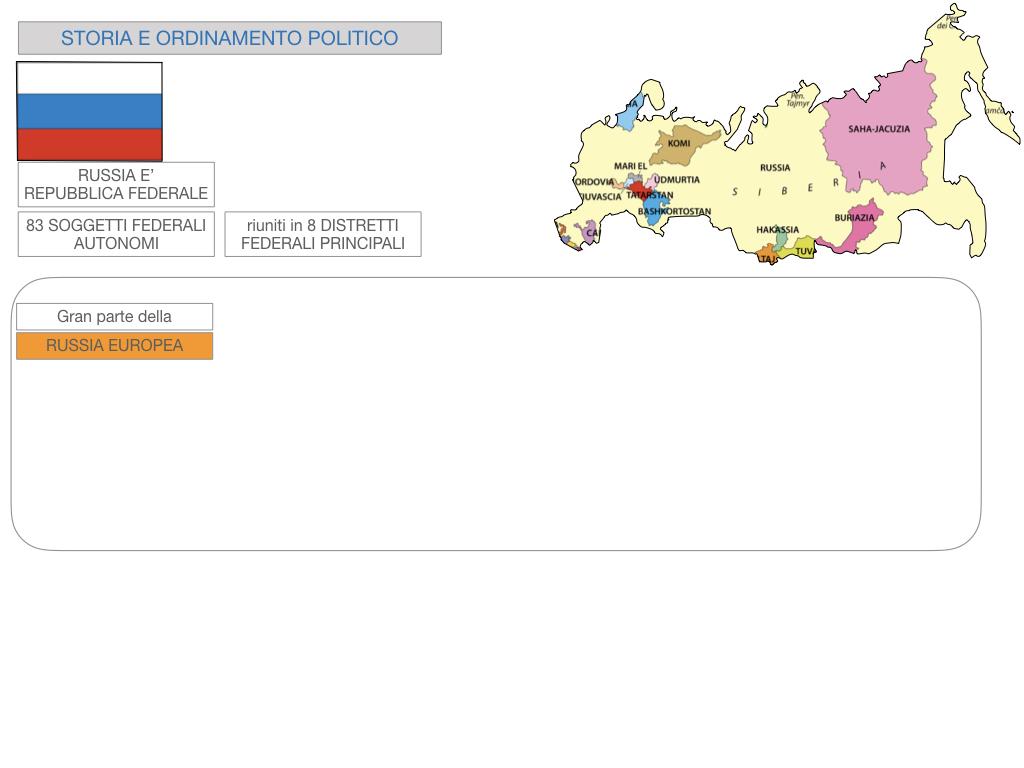 24. RUSSIA_SMULAZIONE.259