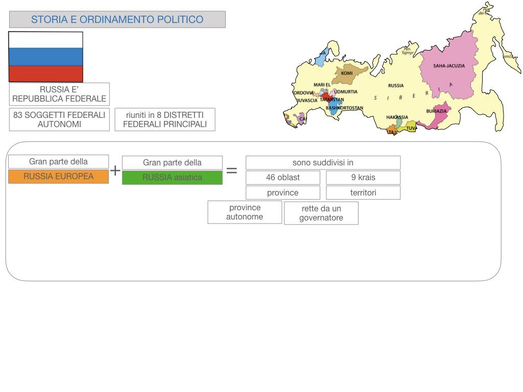 24. RUSSIA_SMULAZIONE.267