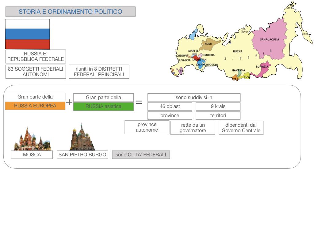 24. RUSSIA_SMULAZIONE.271