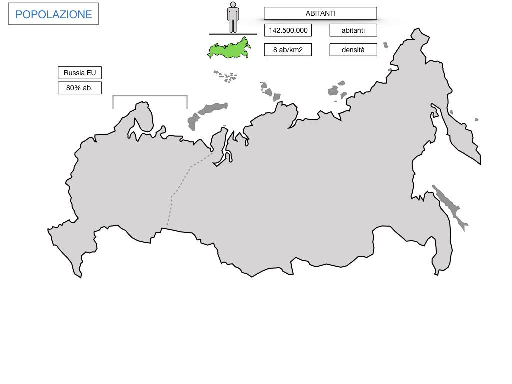 24. RUSSIA_SMULAZIONE.318