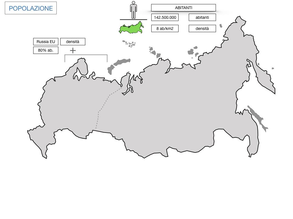 24. RUSSIA_SMULAZIONE.319