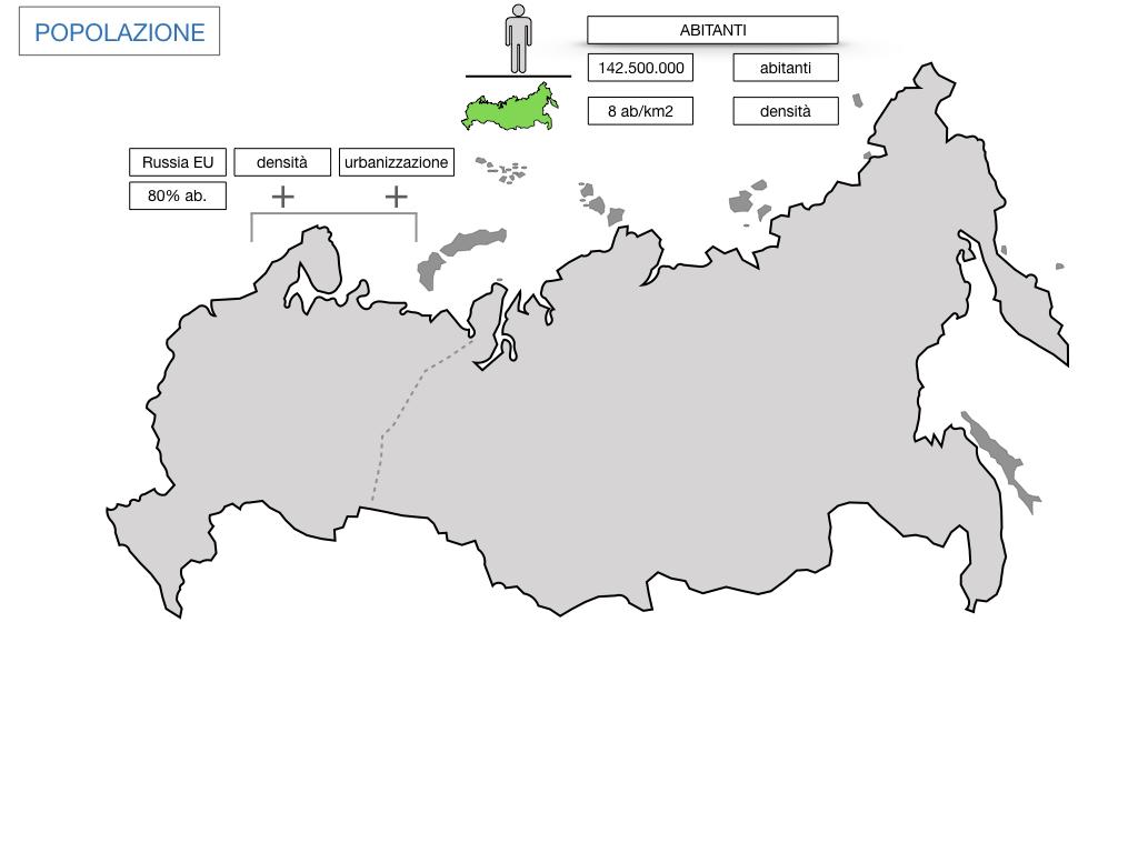 24. RUSSIA_SMULAZIONE.320