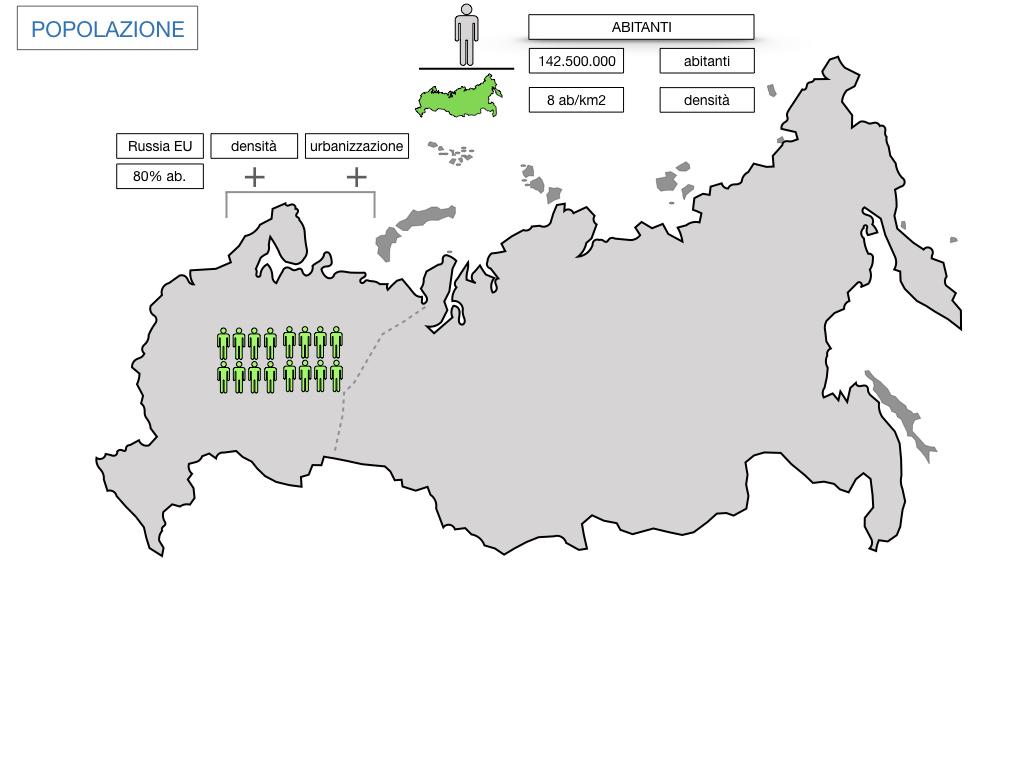 24. RUSSIA_SMULAZIONE.321