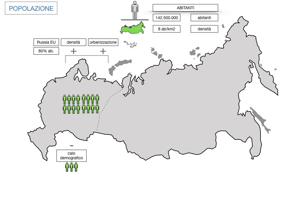 24. RUSSIA_SMULAZIONE.322