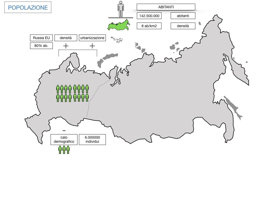 24. RUSSIA_SMULAZIONE.323