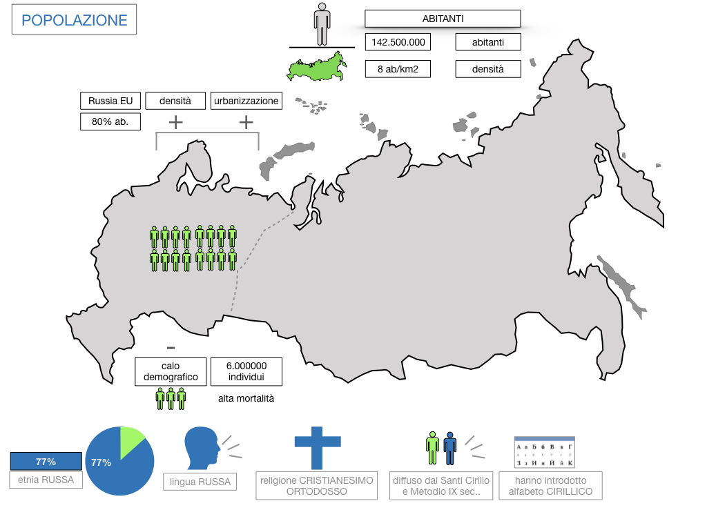24. RUSSIA_SMULAZIONE.329