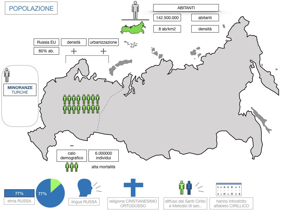 24. RUSSIA_SMULAZIONE.330