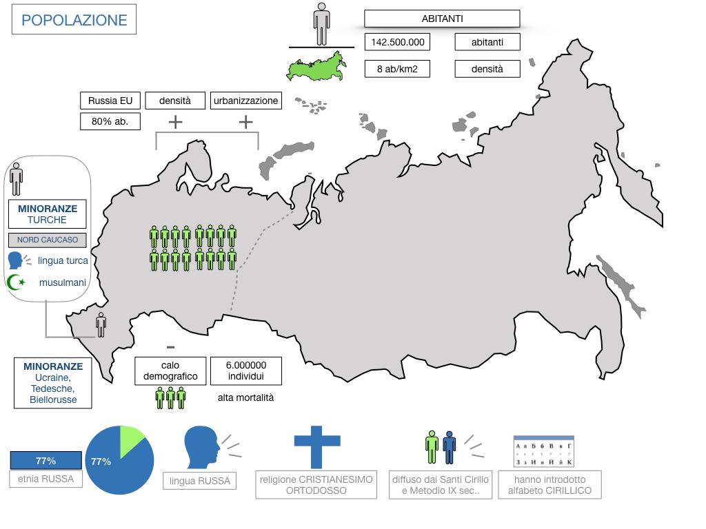 24. RUSSIA_SMULAZIONE.334