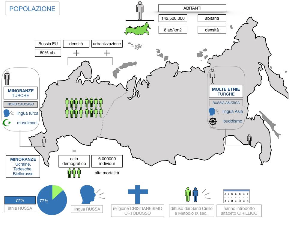 24. RUSSIA_SMULAZIONE.338