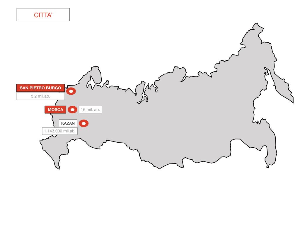 24. RUSSIA_SMULAZIONE.345