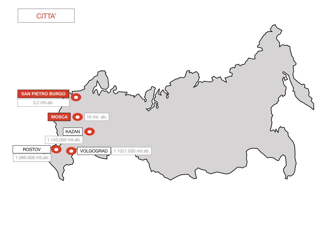 24. RUSSIA_SMULAZIONE.349