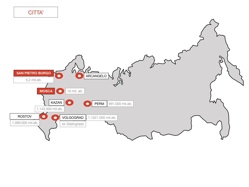 24. RUSSIA_SMULAZIONE.353
