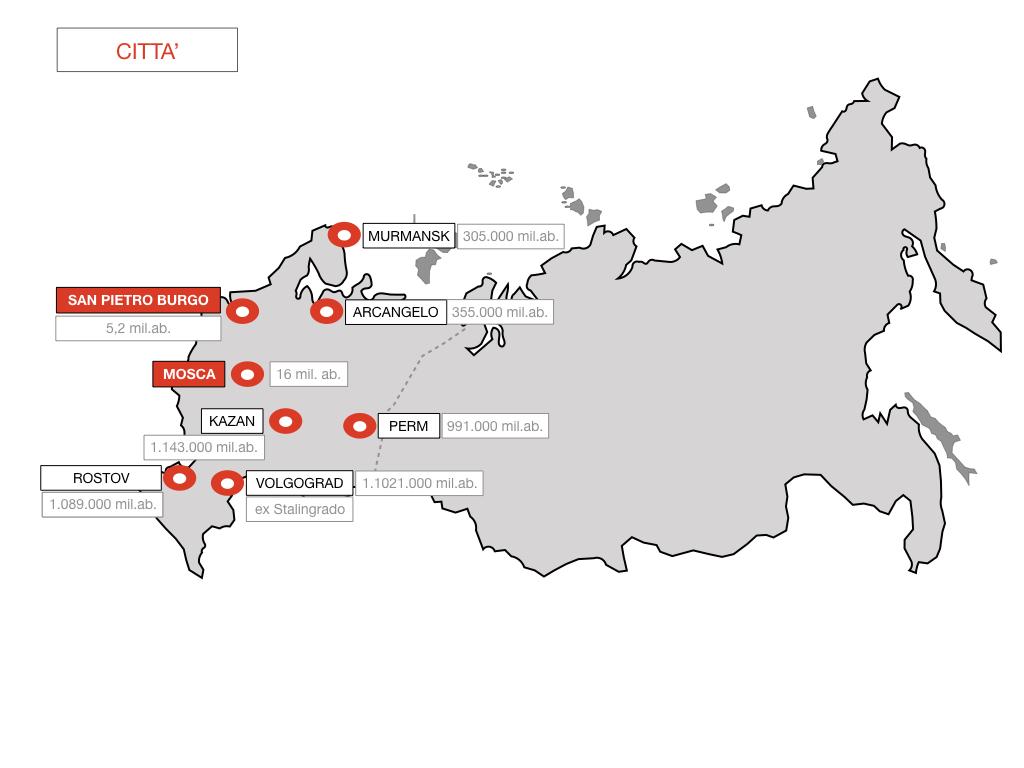 24. RUSSIA_SMULAZIONE.358