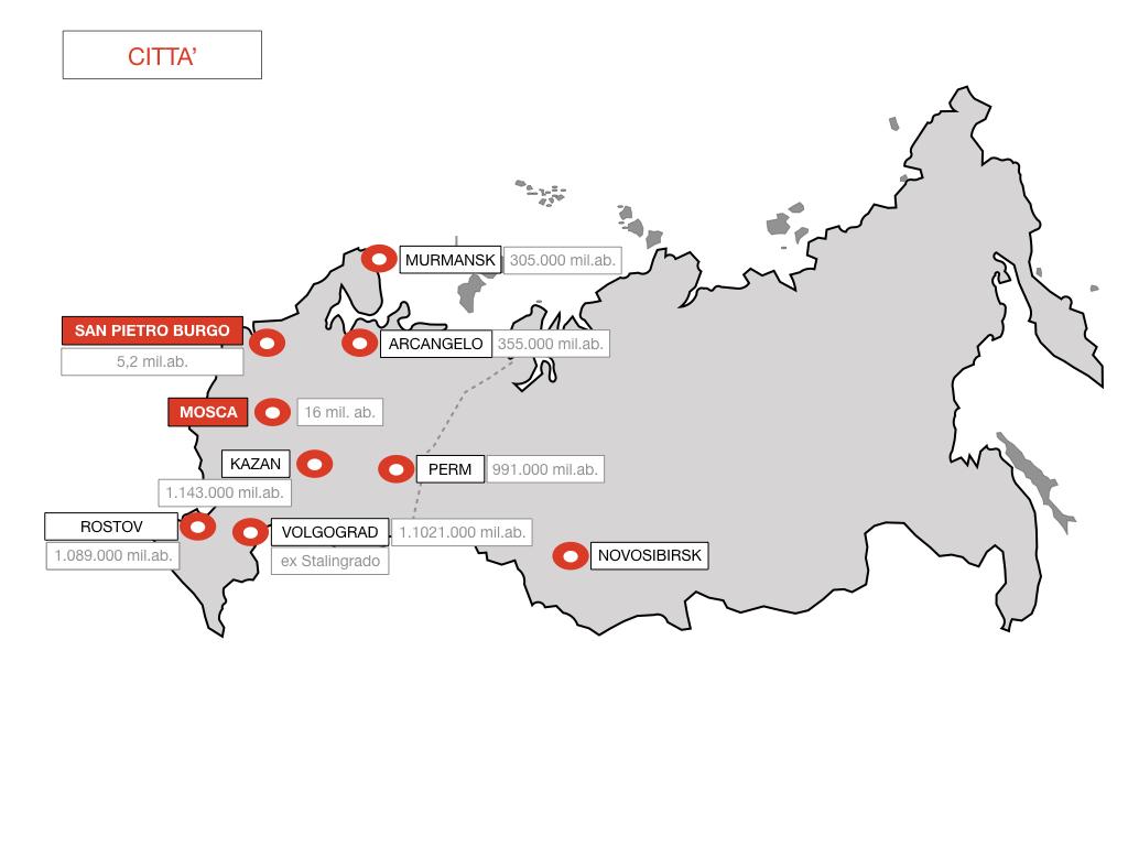 24. RUSSIA_SMULAZIONE.359