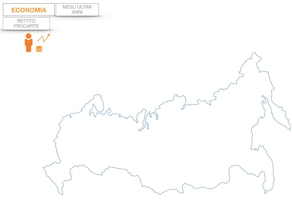 24. RUSSIA_SMULAZIONE.365