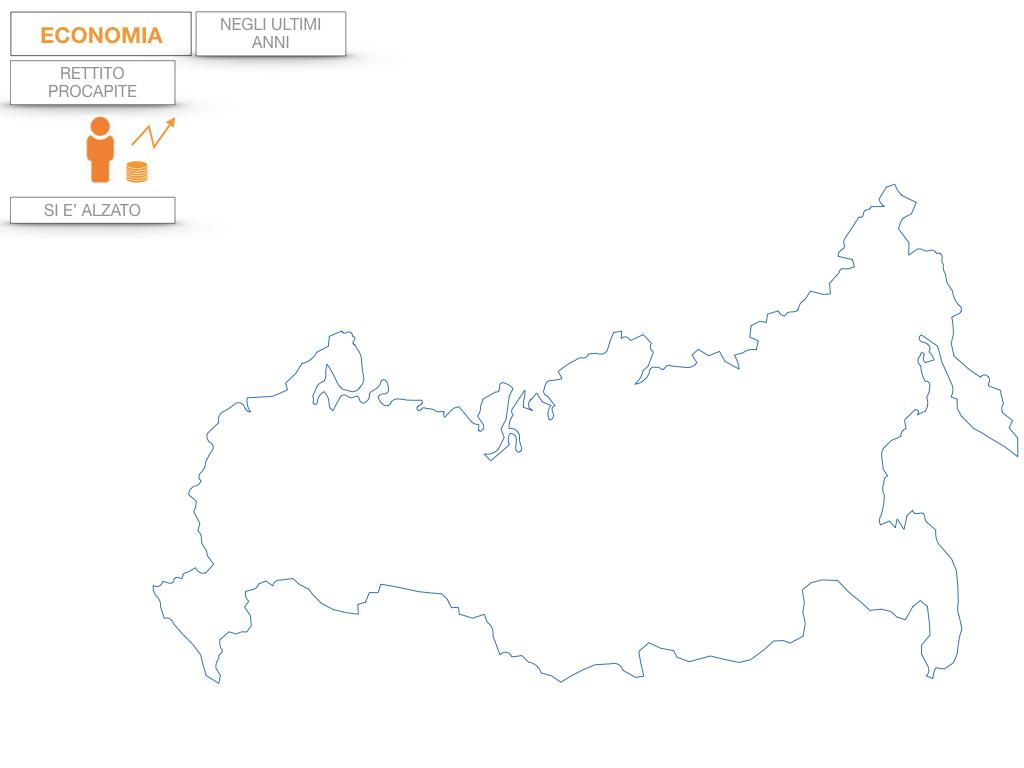 24. RUSSIA_SMULAZIONE.366