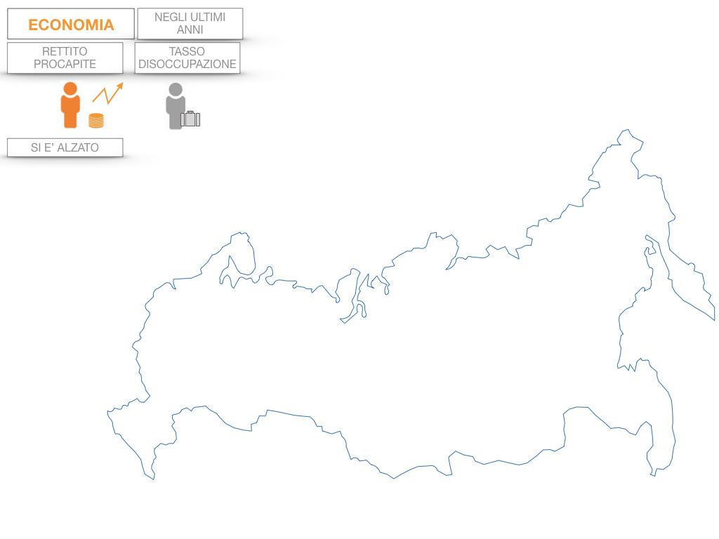 24. RUSSIA_SMULAZIONE.367