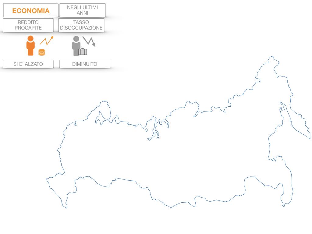 24. RUSSIA_SMULAZIONE.368