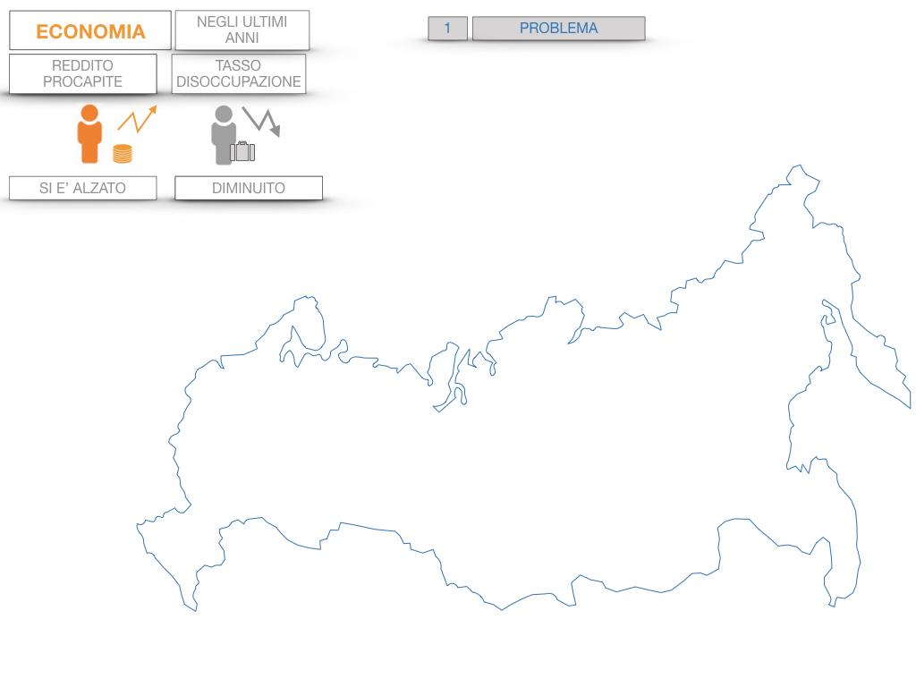 24. RUSSIA_SMULAZIONE.369