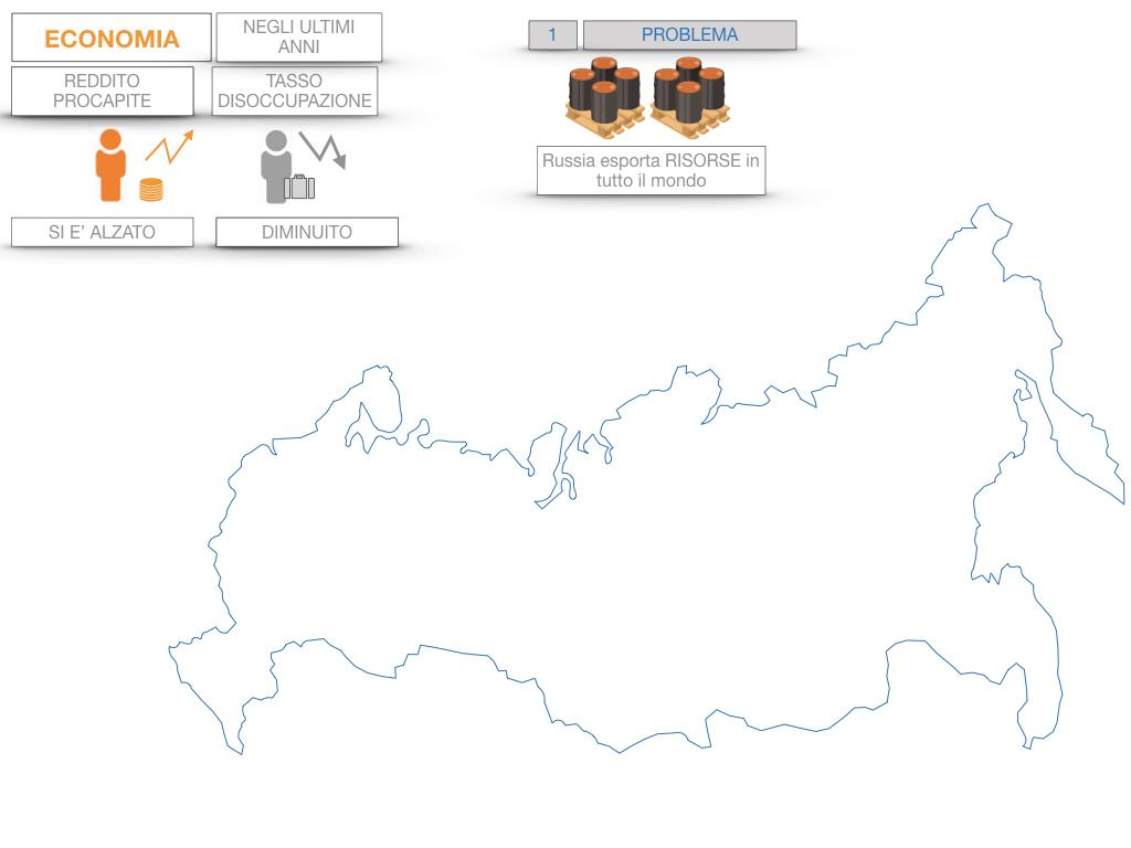 24. RUSSIA_SMULAZIONE.370