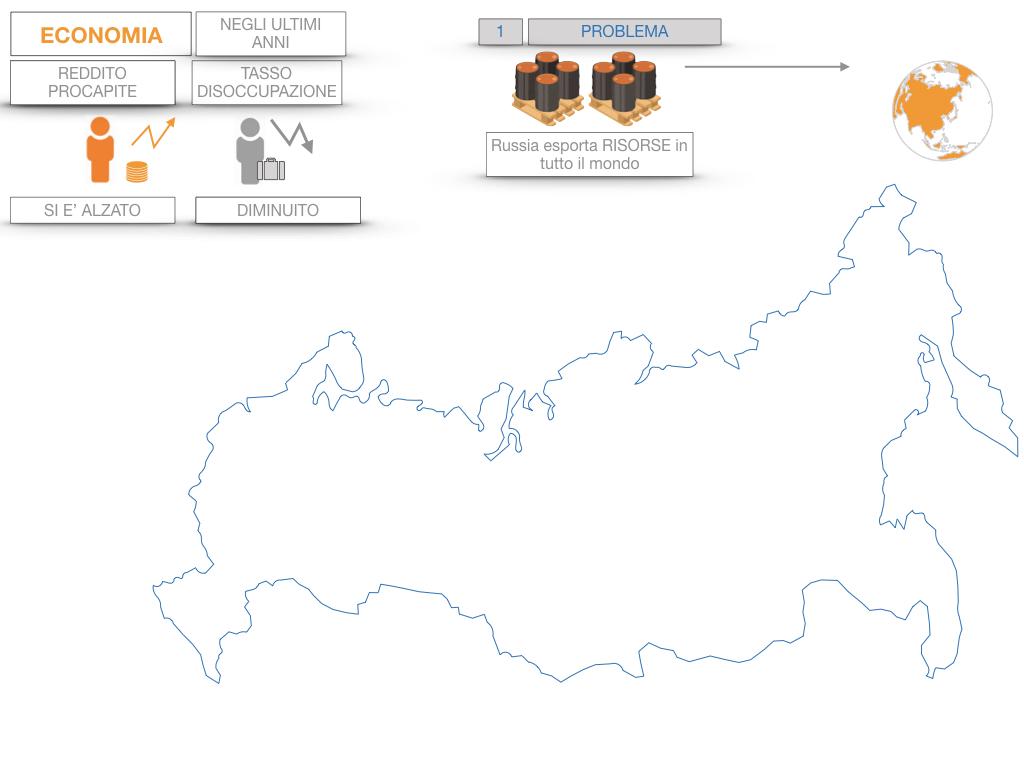 24. RUSSIA_SMULAZIONE.371