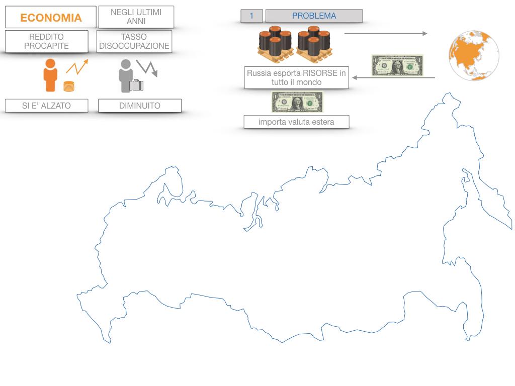 24. RUSSIA_SMULAZIONE.373