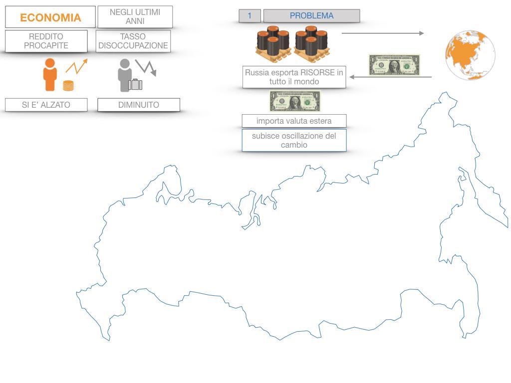 24. RUSSIA_SMULAZIONE.374