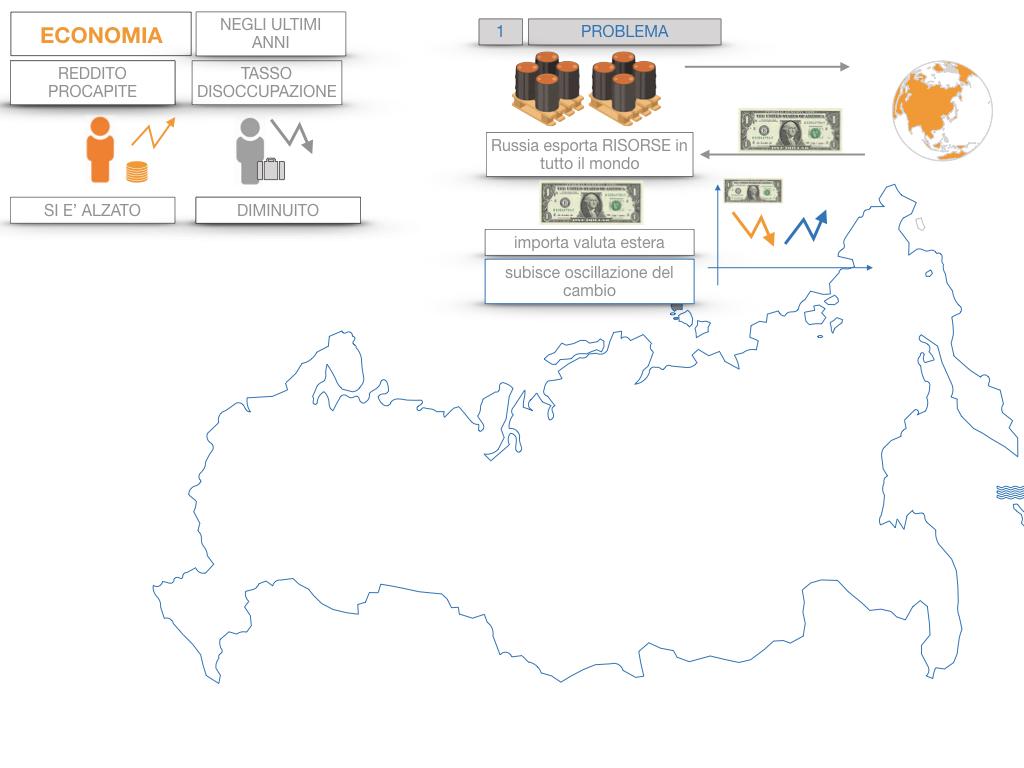 24. RUSSIA_SMULAZIONE.377