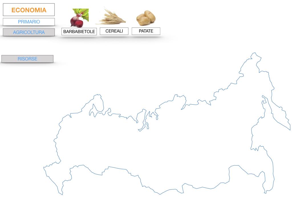 24. RUSSIA_SMULAZIONE.387