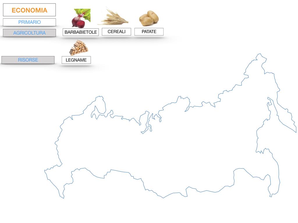 24. RUSSIA_SMULAZIONE.388