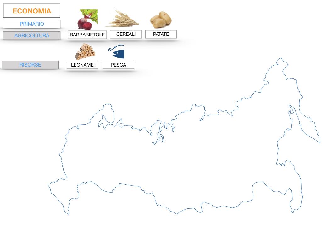 24. RUSSIA_SMULAZIONE.389