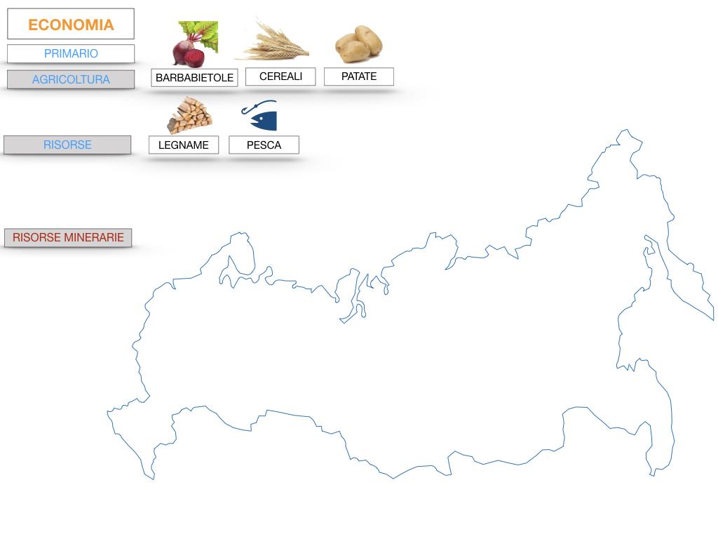 24. RUSSIA_SMULAZIONE.390