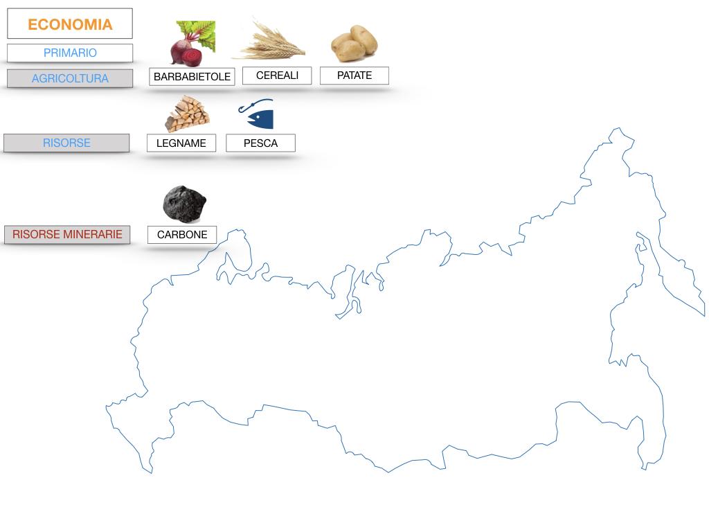 24. RUSSIA_SMULAZIONE.391