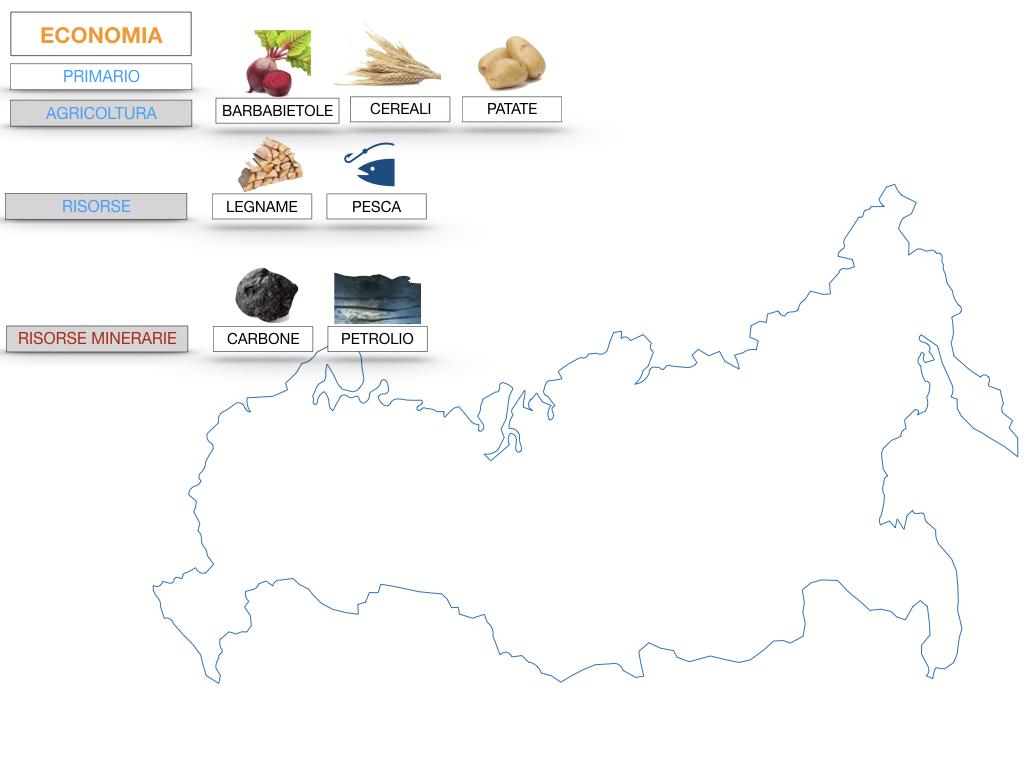 24. RUSSIA_SMULAZIONE.392