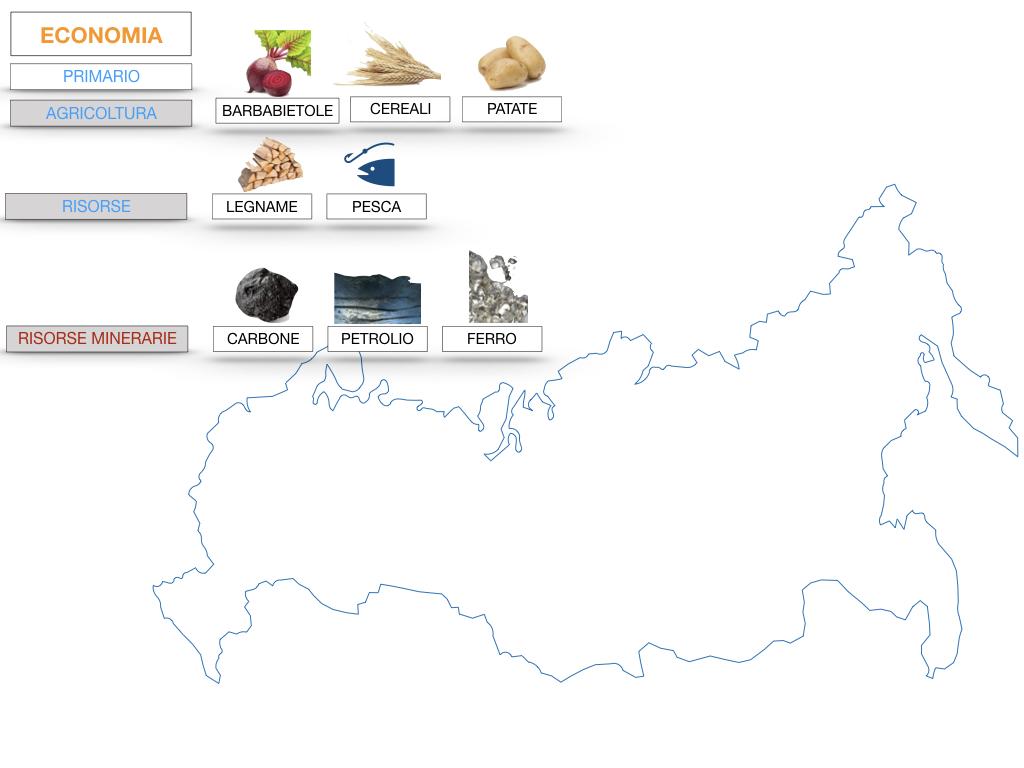 24. RUSSIA_SMULAZIONE.393