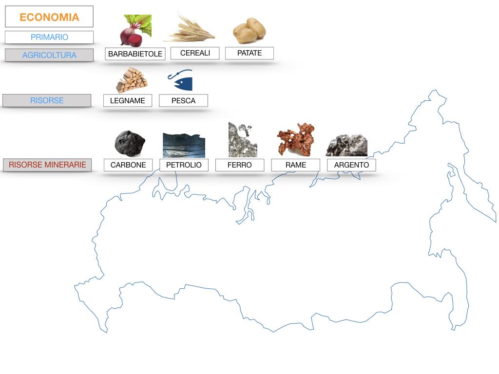 24. RUSSIA_SMULAZIONE.395