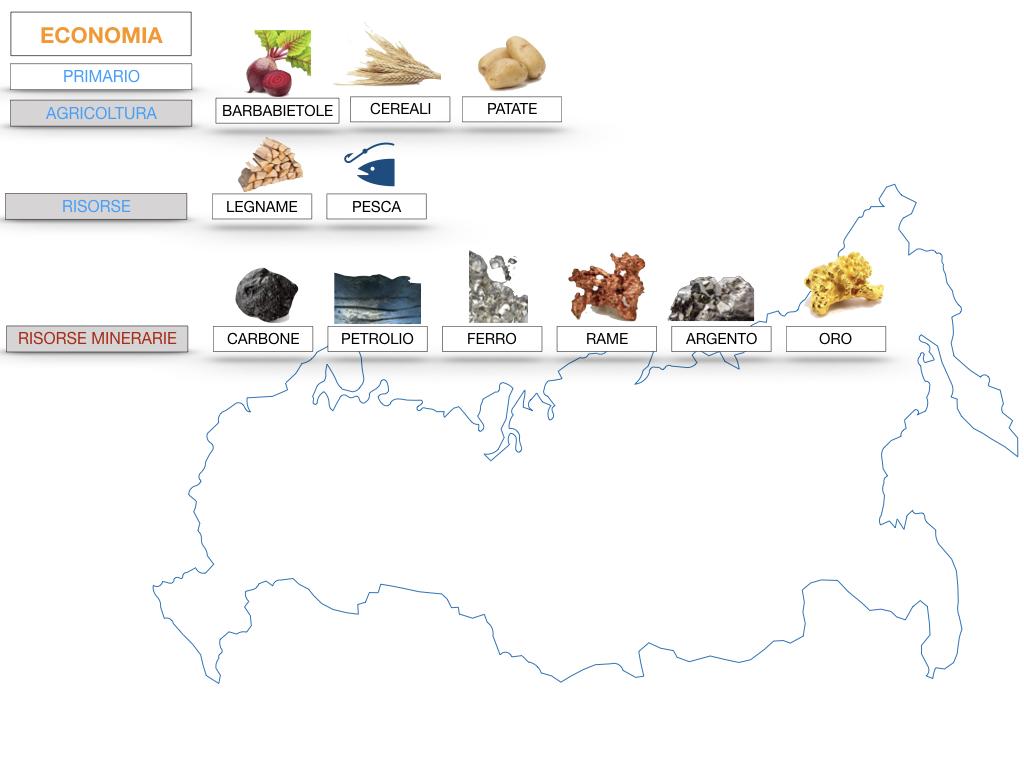 24. RUSSIA_SMULAZIONE.396