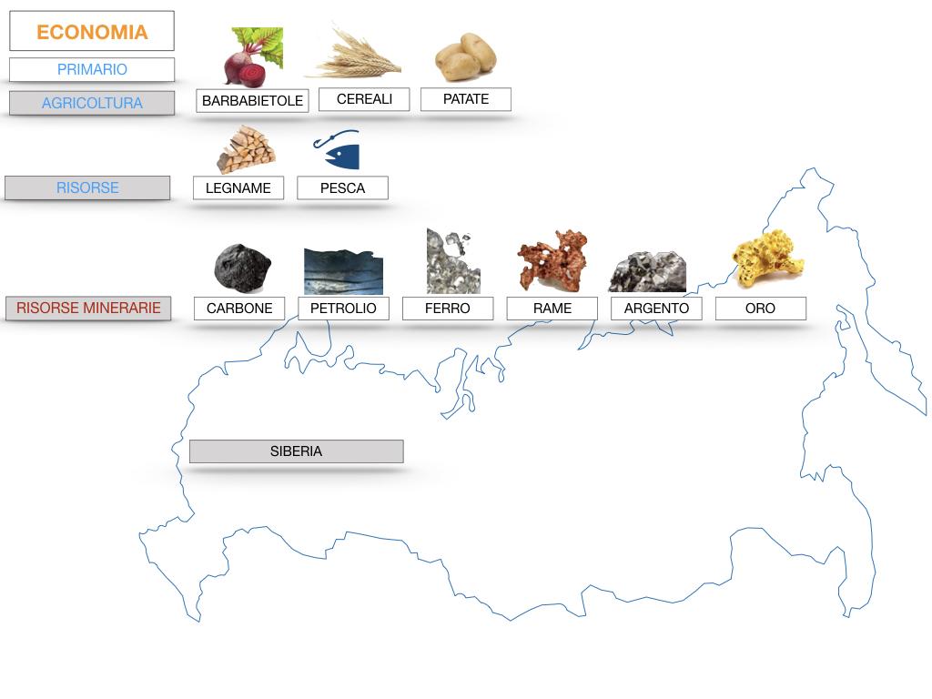 24. RUSSIA_SMULAZIONE.397