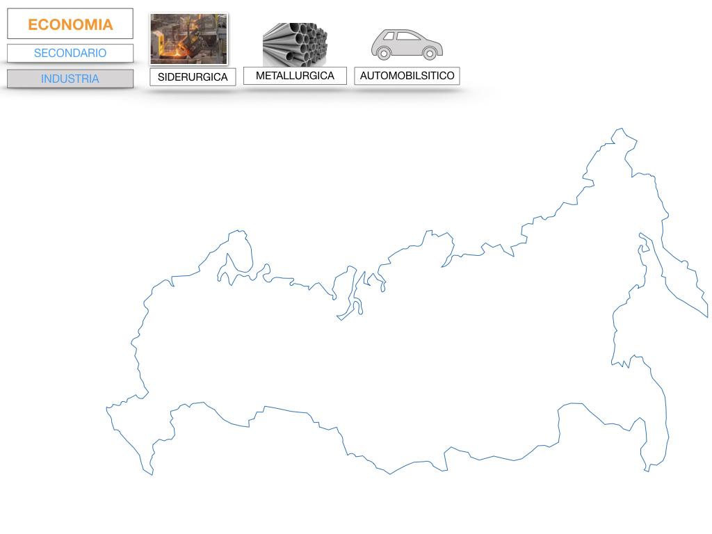 24. RUSSIA_SMULAZIONE.403