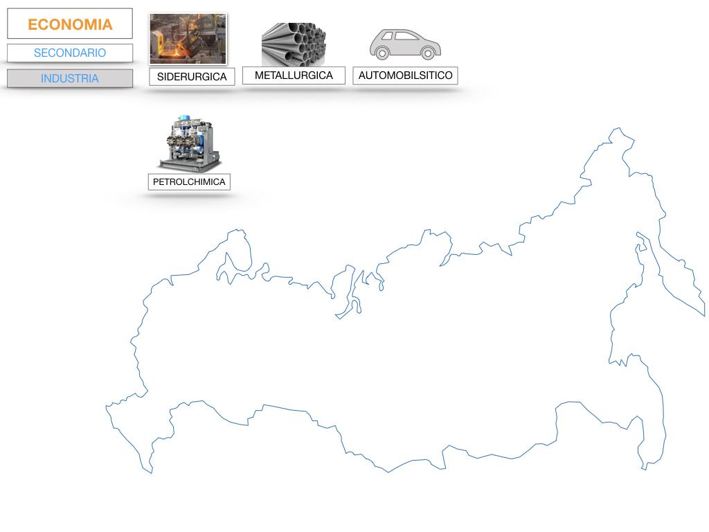 24. RUSSIA_SMULAZIONE.404