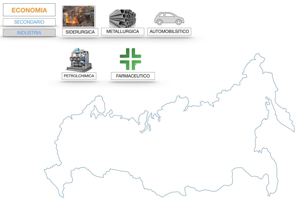 24. RUSSIA_SMULAZIONE.405