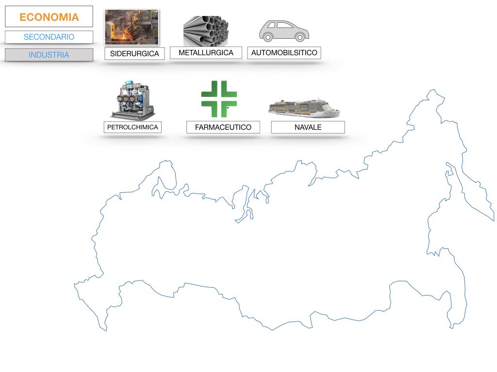 24. RUSSIA_SMULAZIONE.406
